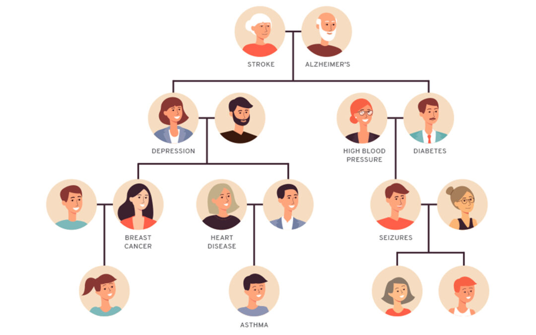Knowing Your Family Health History
